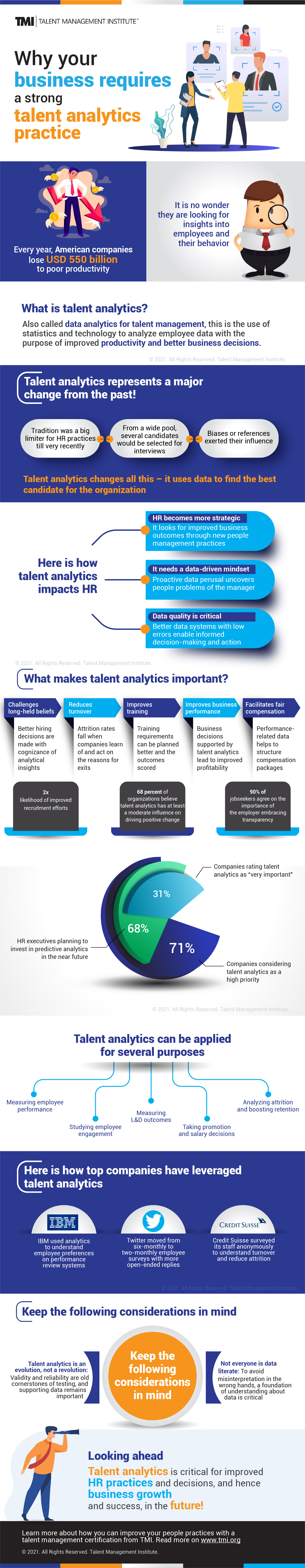 Why talent analytics is important for business success Infographic