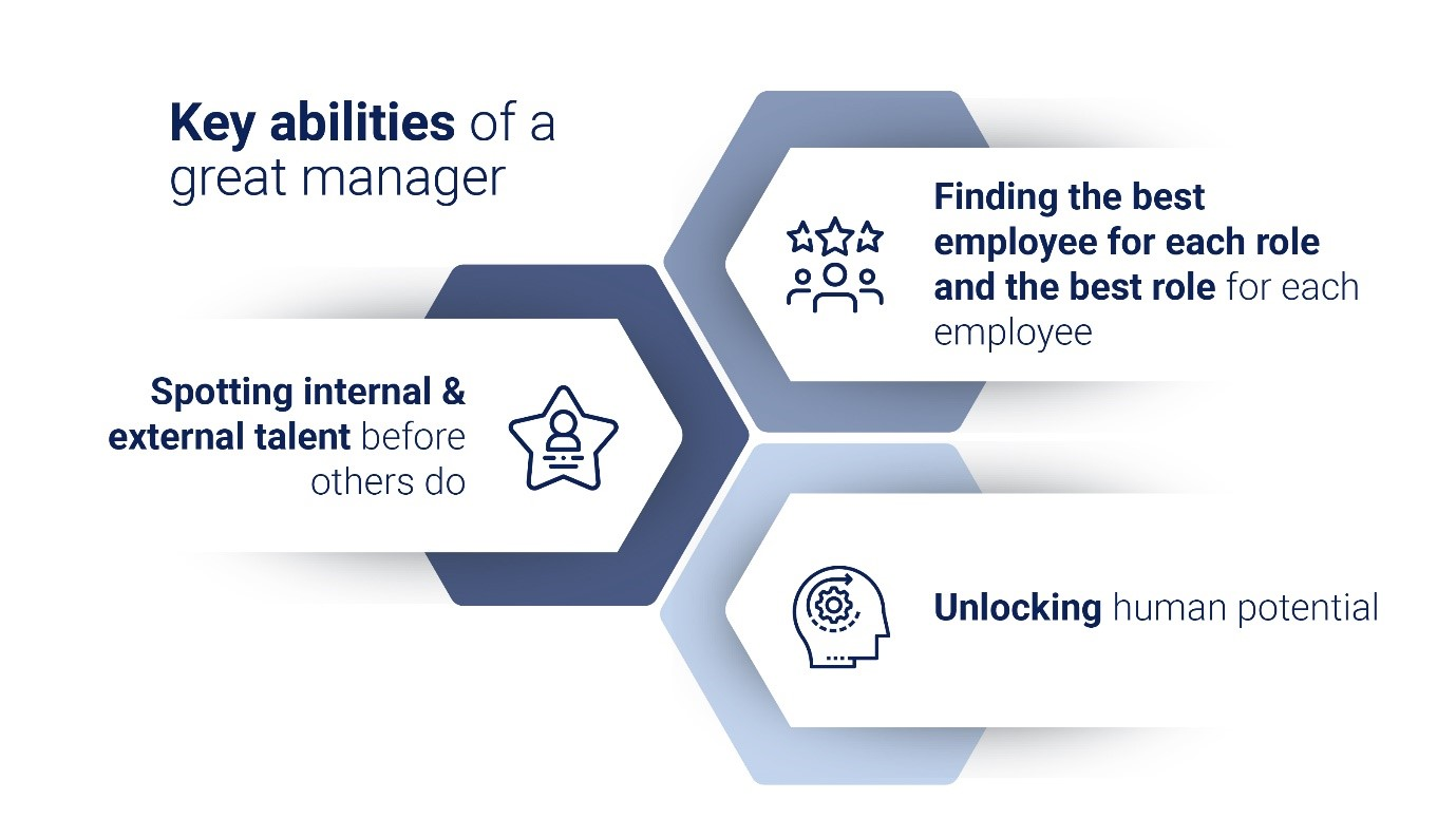 Key abilities of a great manager