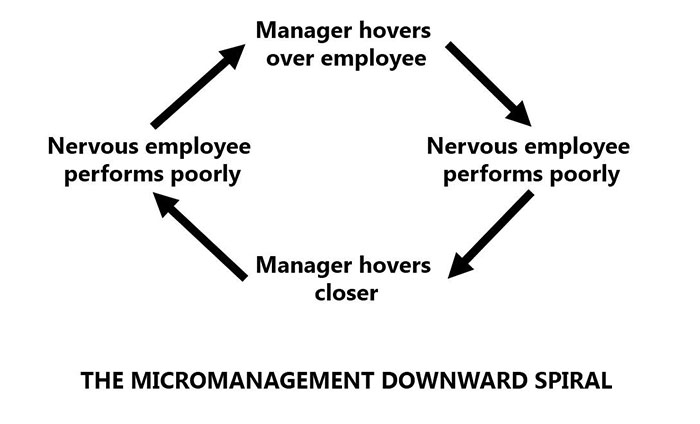 managers-employee.jpg