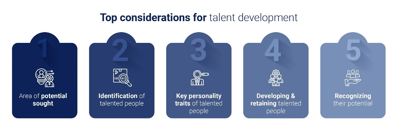 Top Considerations for talent development